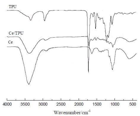 纤维素相对于tpu,其分子结构更为紧密