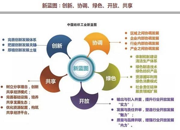我国2008年之后的三大产业结构图